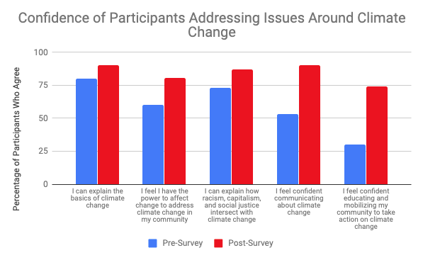 Talk Climate Institute 2019 Recap Climate Generation A Will Steger Legacy