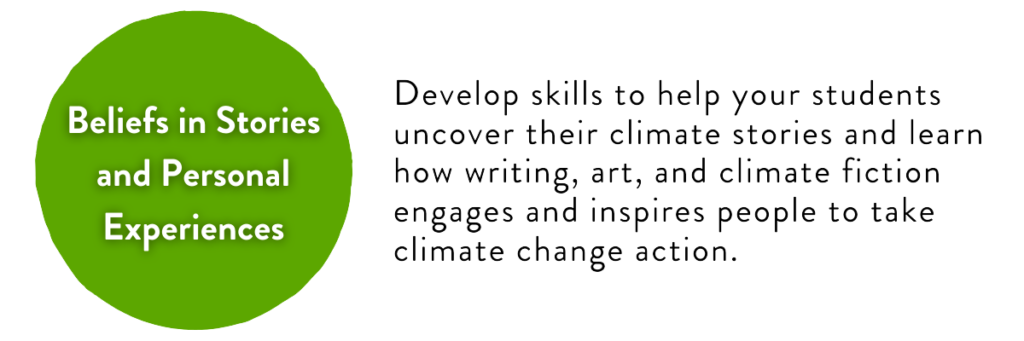 Beliefs in Stories and Personal Experiences: Develop skills to help your students uncover their climate stories and learn how writing, art, and climate fiction engages and inspires people to take climate change action.