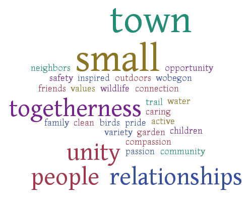 Albany_Wordle
