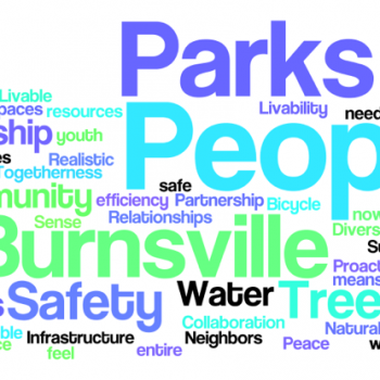 Burnsville wordle