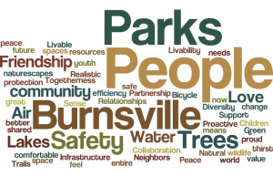 BurnsvilleWordle