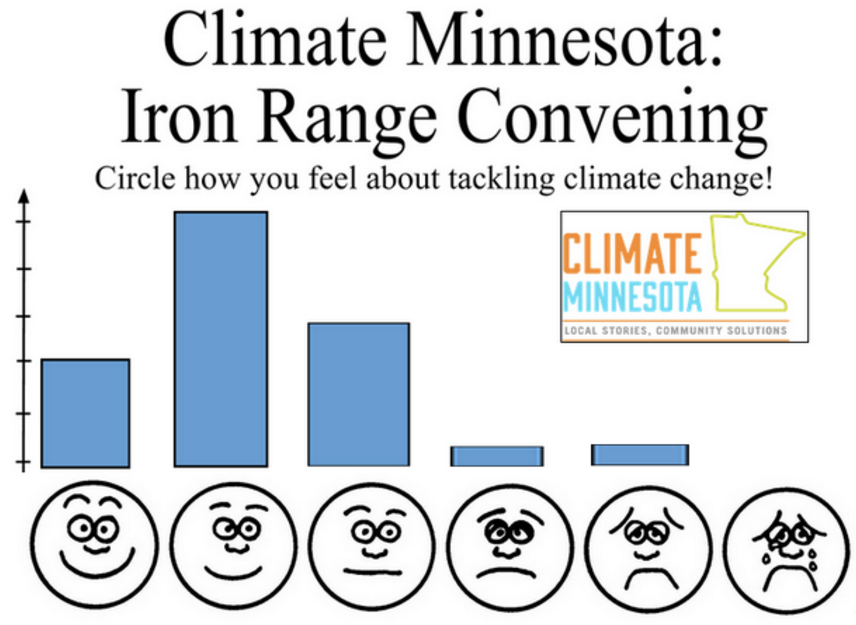 Iron-Range-Convening
