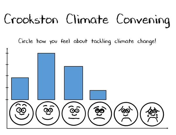 crookston_feels