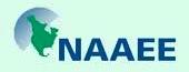North American Association of Environmental Education
