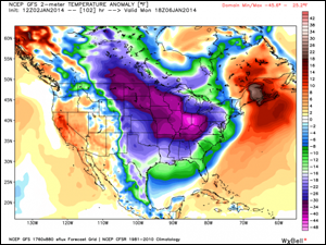 Computer model projection for January 6, showing a large area of much below average temperatures (in blue and purple) across the lower 48 states. Credit: WeatherBELL Analytics/Climate Central.